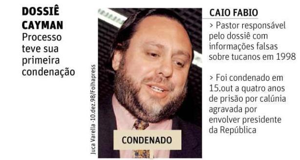 Caio Fabio D'Araújo Filho - Ex-Pastor Presbiteriano